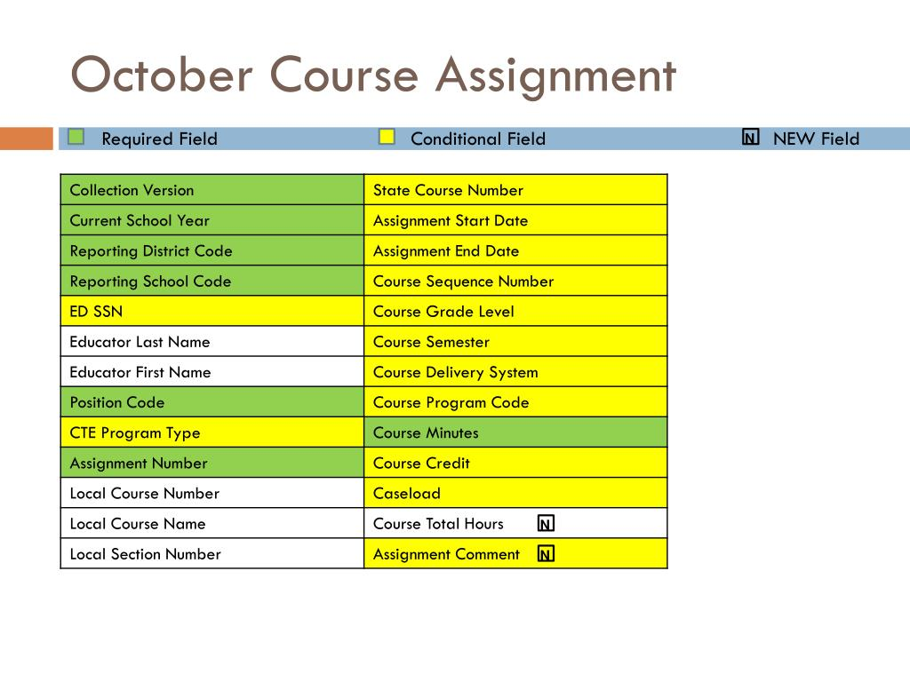 October Course Assignment