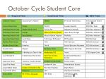 october cycle student core