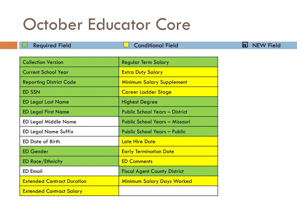 October Educator Core