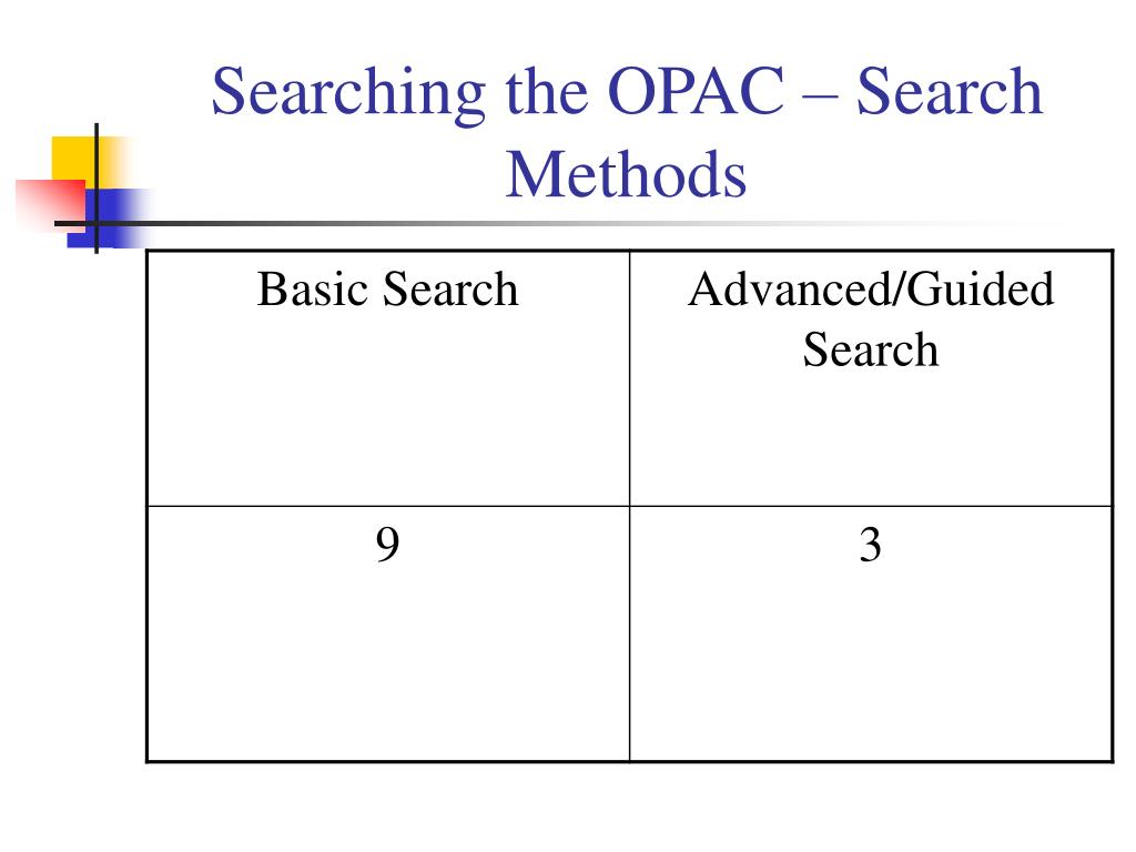 Searching the OPAC – Search Methods