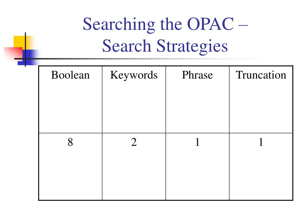 Searching the OPAC –