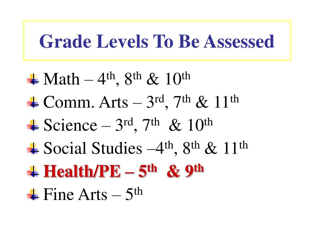 Grade Levels To Be Assessed