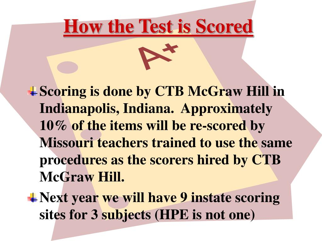 How the Test is Scored