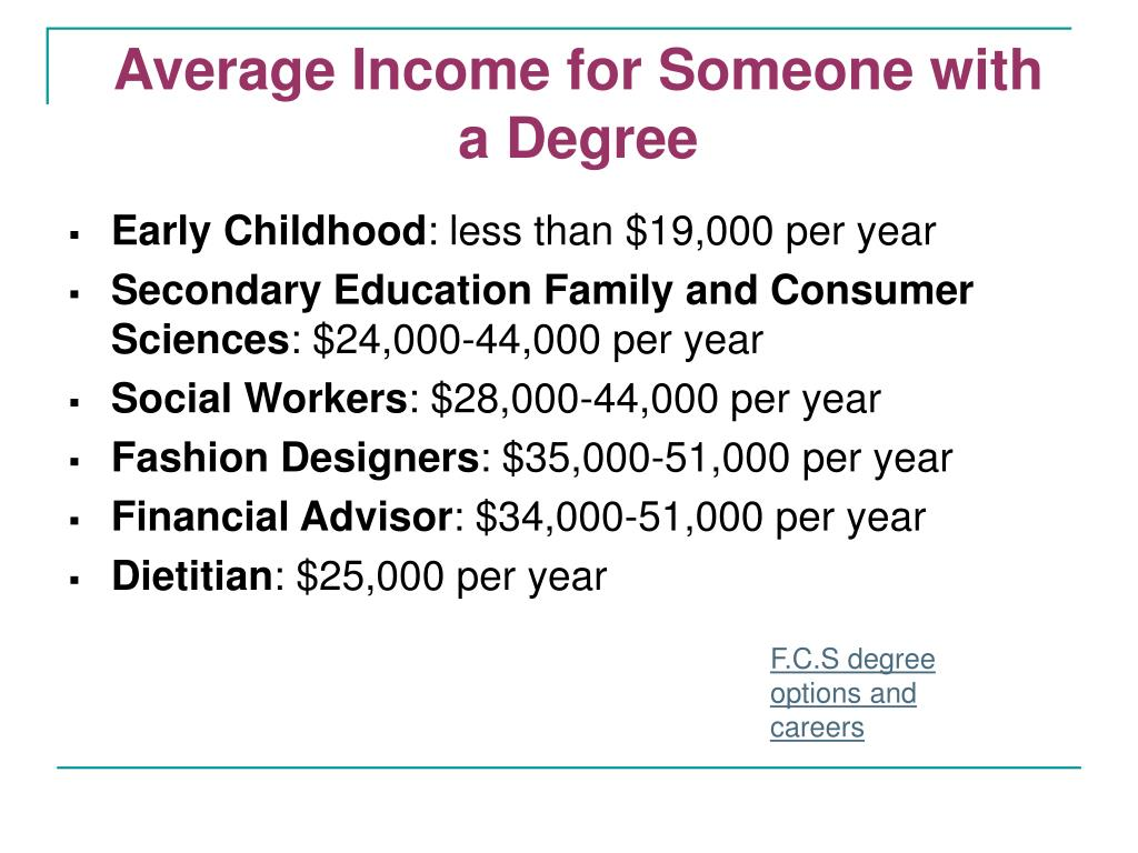Average Income for Someone with a Degree