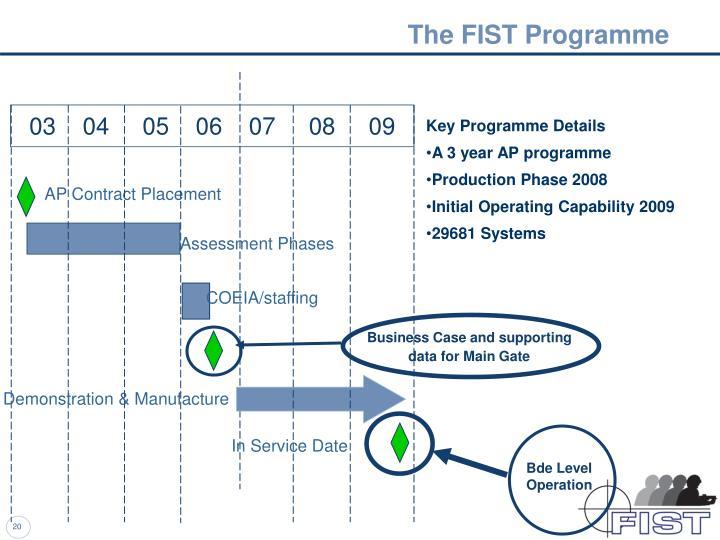 Key Programme Details