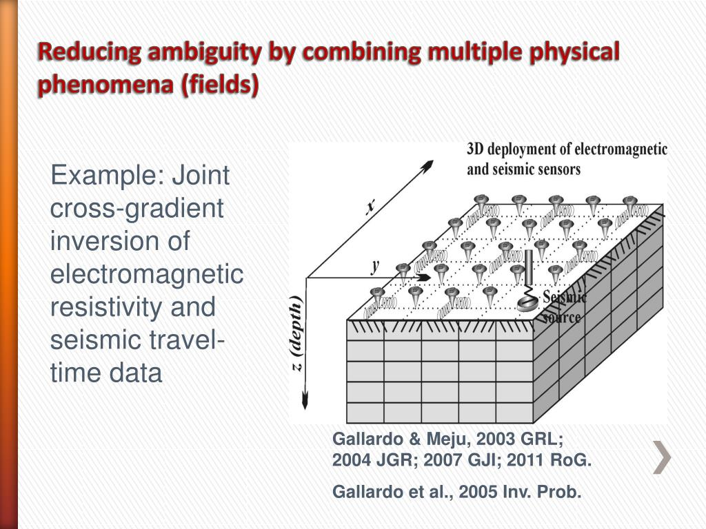 Example: Joint cross-gradient inversion of electromagnetic resistivity and seismic travel-time data