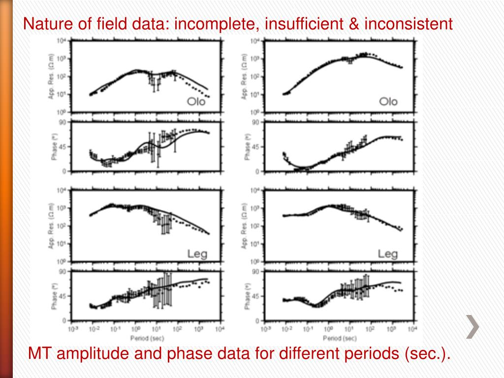 Nature of field data: incomplete, insufficient & inconsistent