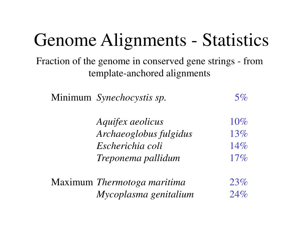 Genome Alignments - Statistics