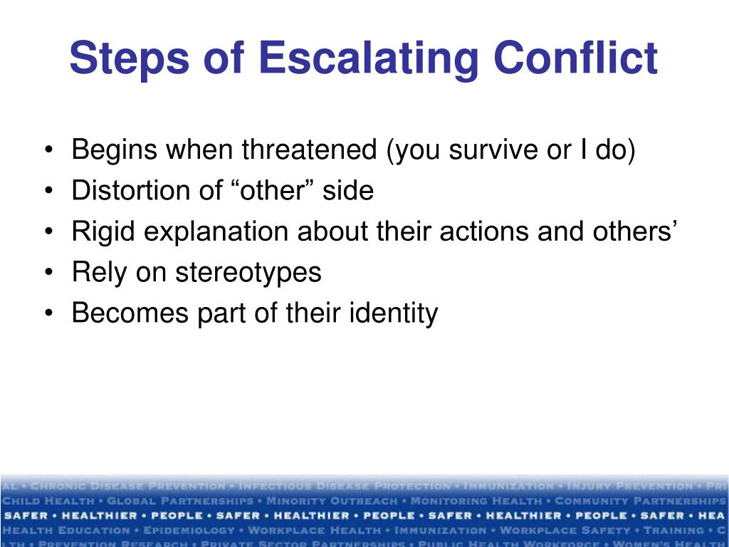 Steps of Escalating Conflict