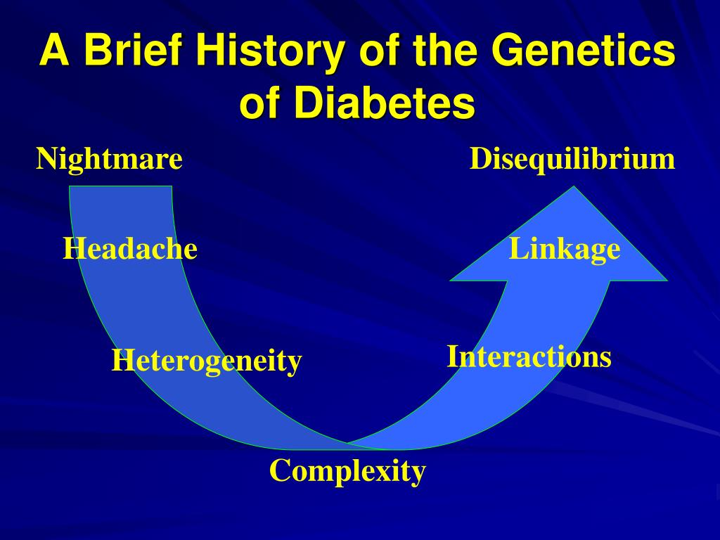 A Brief History of the Genetics of Diabetes