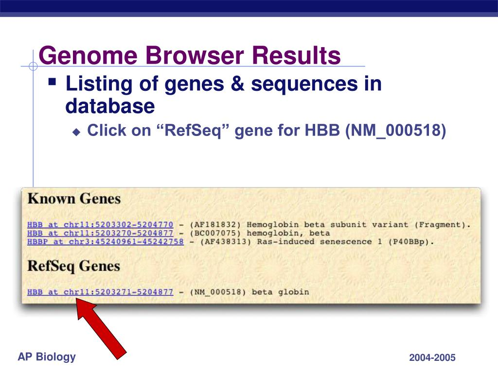 Genome Browser Results