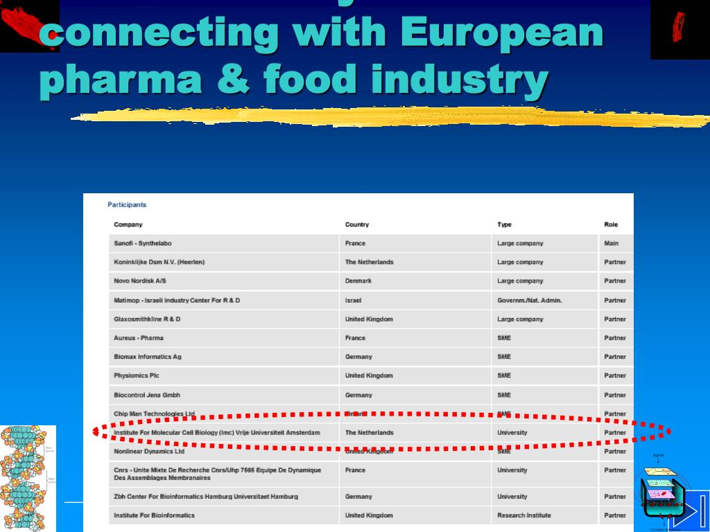 EUREKA's InSysBio: IMC connecting with European pharma & food industry