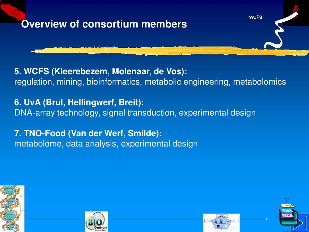 Overview of consortium