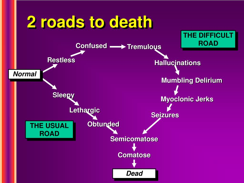 2 roads to death