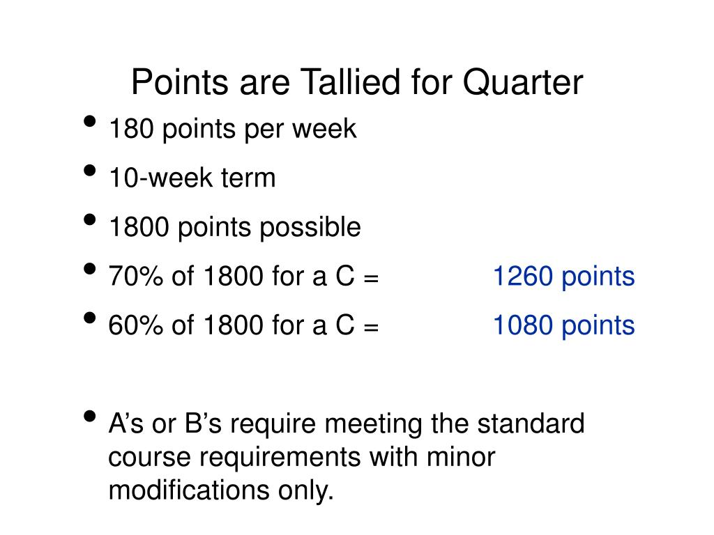 Points are Tallied for Quarter