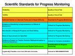 scientific standards for progress monitoring