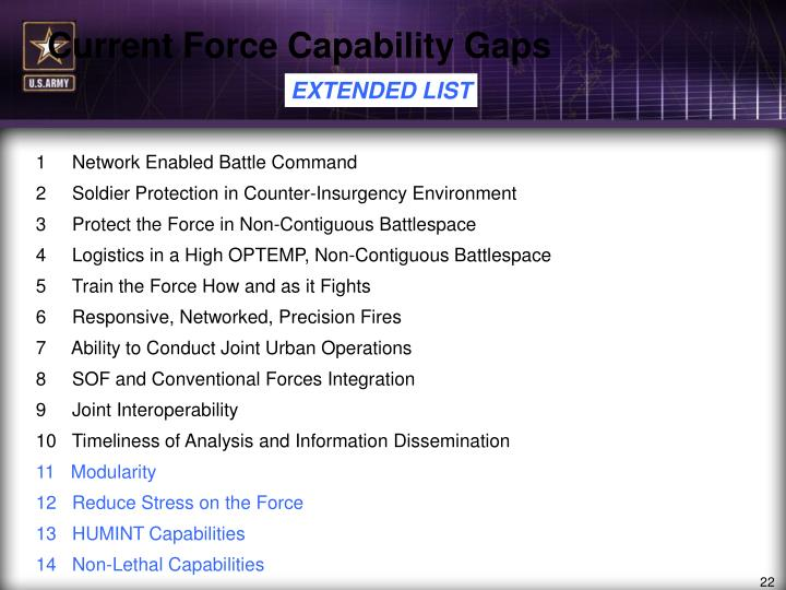 Current Force Capability Gaps