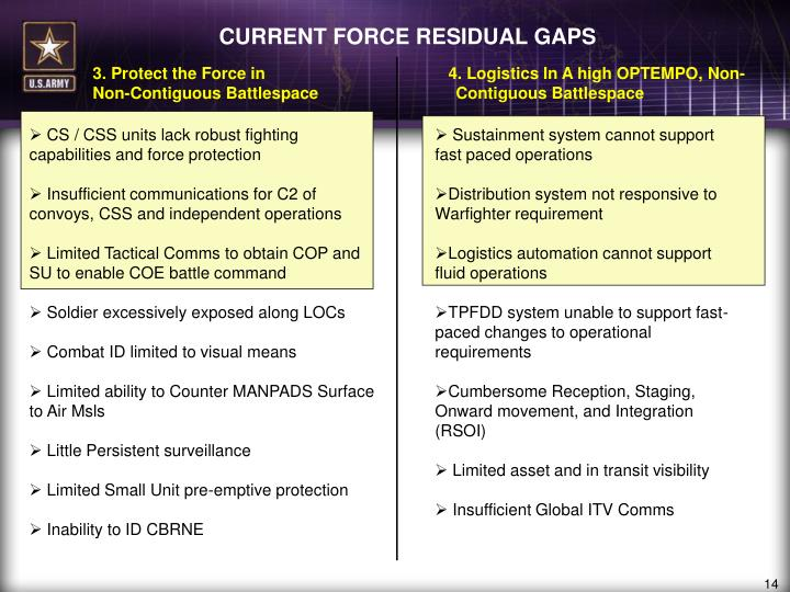 CURRENT FORCE RESIDUAL GAPS