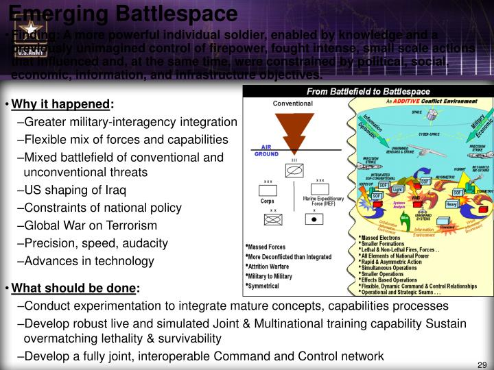 Emerging Battlespace
