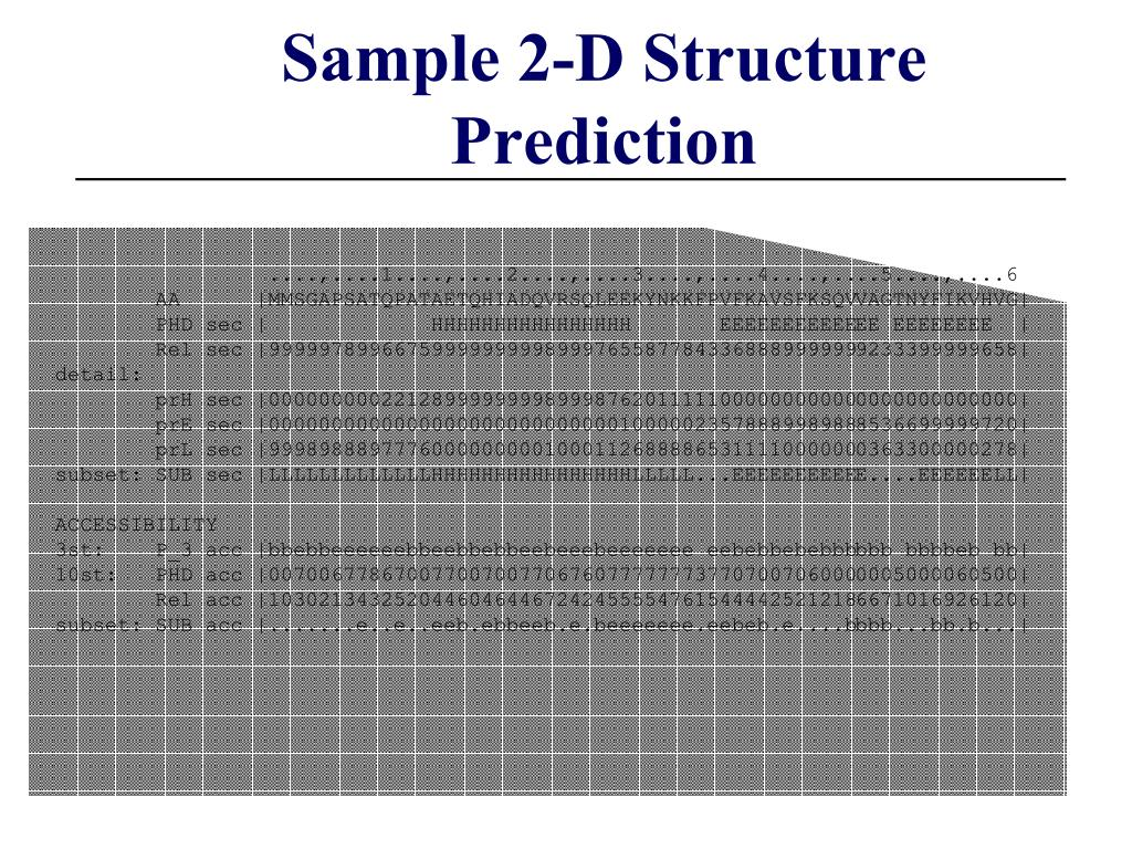 Sample 2-D Structure Prediction