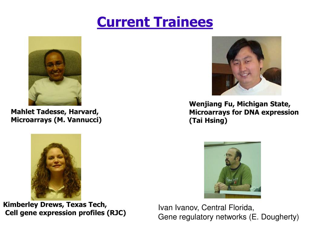 Current Trainees
