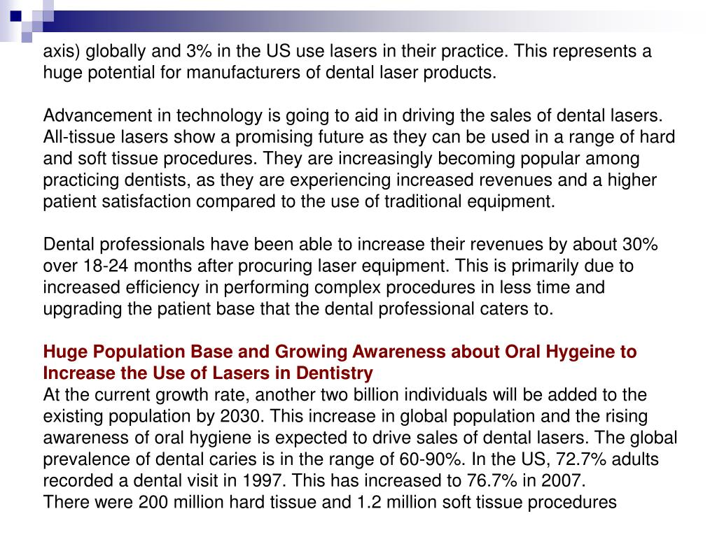 axis) globally and 3% in the US use lasers in their practice. This represents a huge potential for manufacturers of dental laser products.