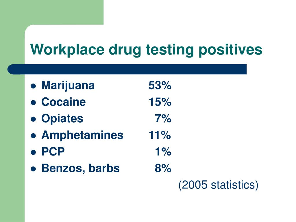 workplace drug testing Whether to drug testing candidates and employees isn't as simple as it seems examine pros and cons to help you make the best decision for your company.