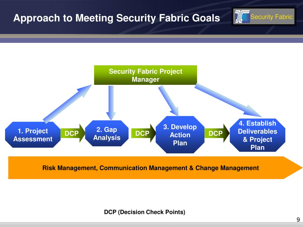 Approach to Meeting Security Fabric Goals