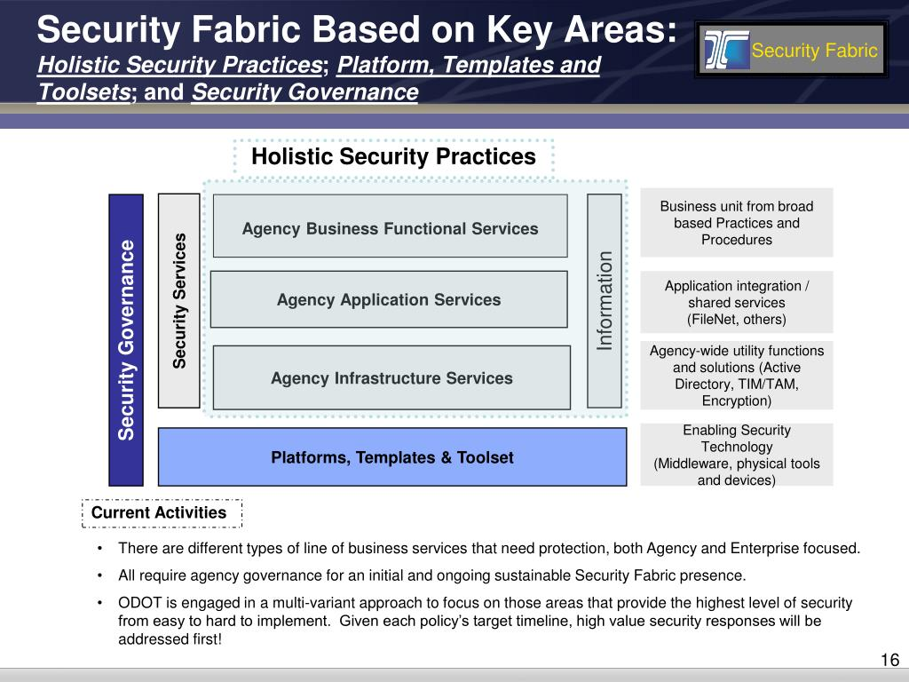 Security Fabric Based on Key Areas:
