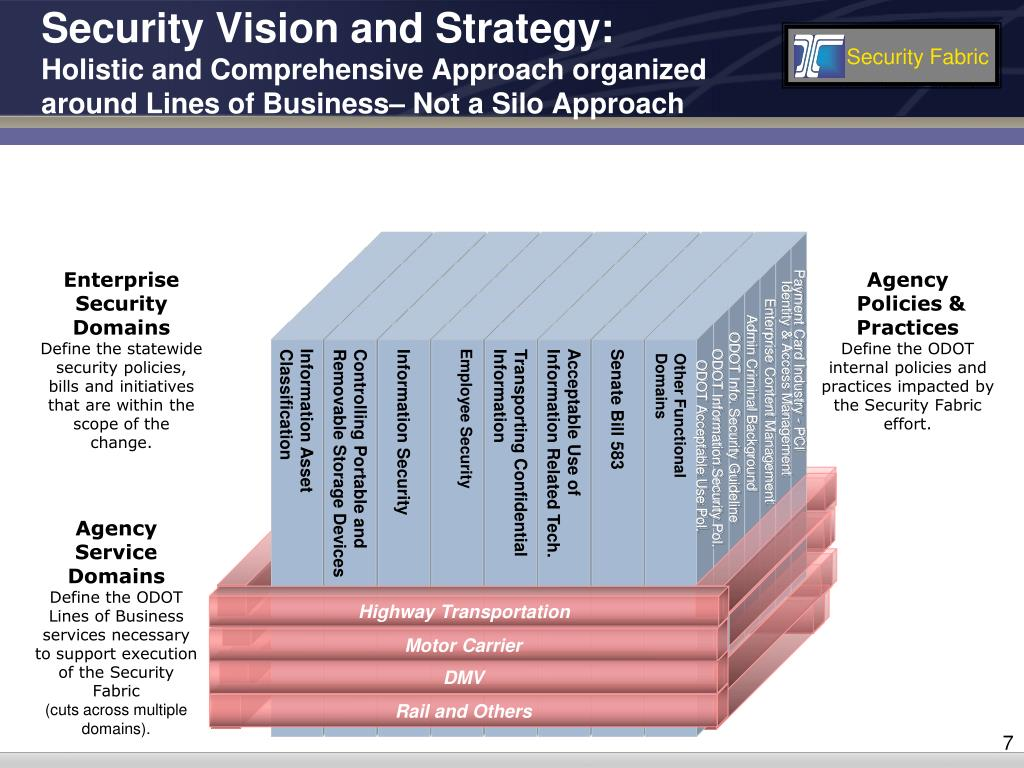 Security Vision and Strategy: