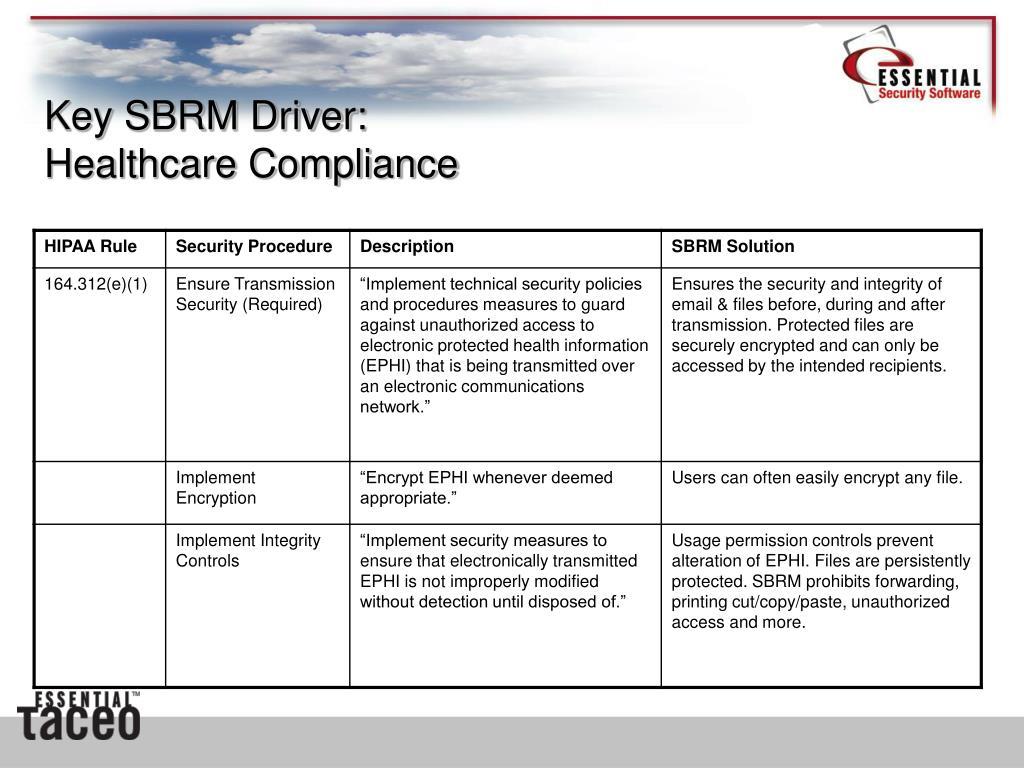 Key SBRM Driver: Healthcare Compliance