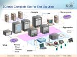 3com s complete end to end solution