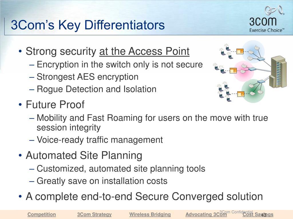 3Com's Key Differentiators