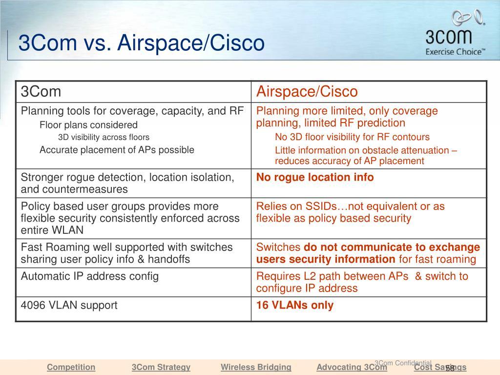 3Com vs. Airspace/Cisco