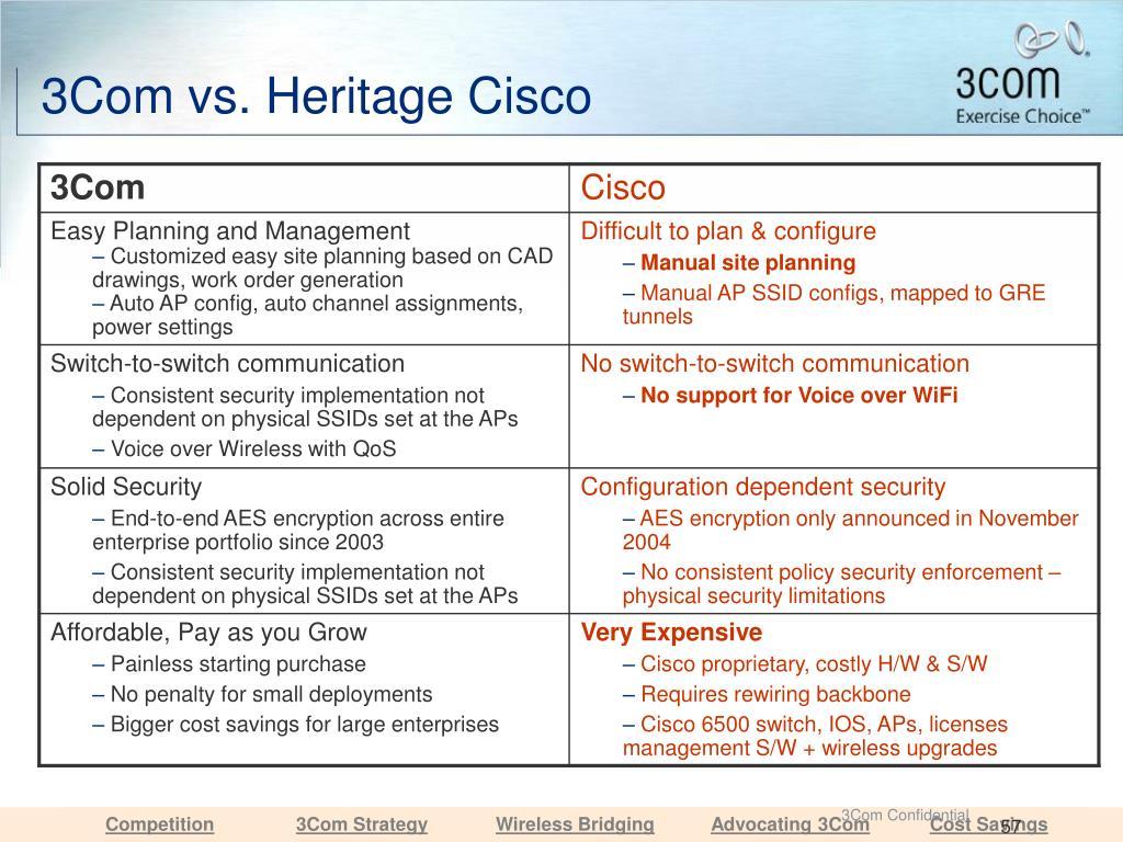 3Com vs. Heritage Cisco