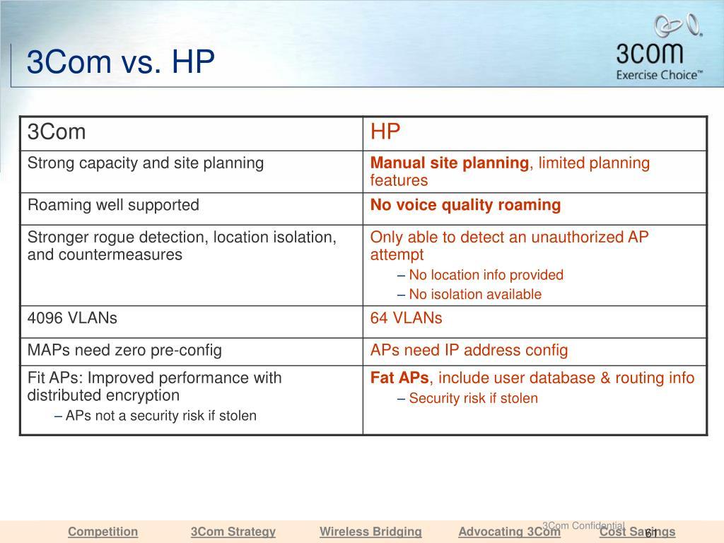3Com vs. HP