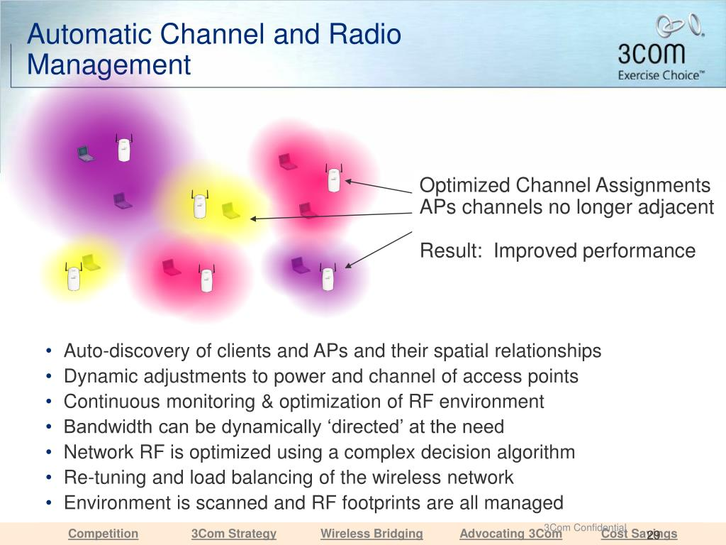 Automatic Channel and Radio Management