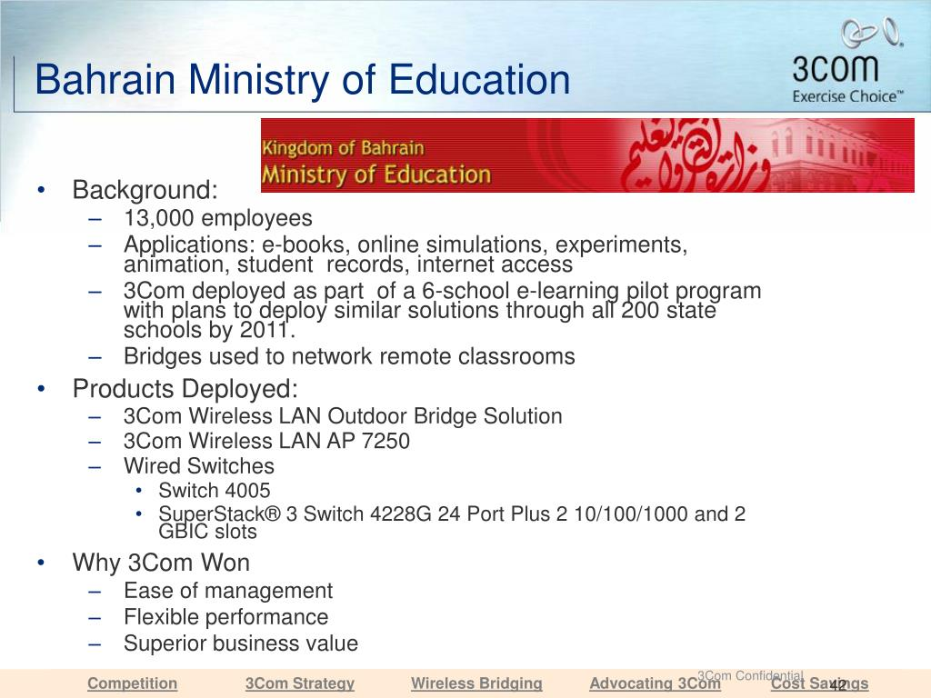 Bahrain Ministry of Education