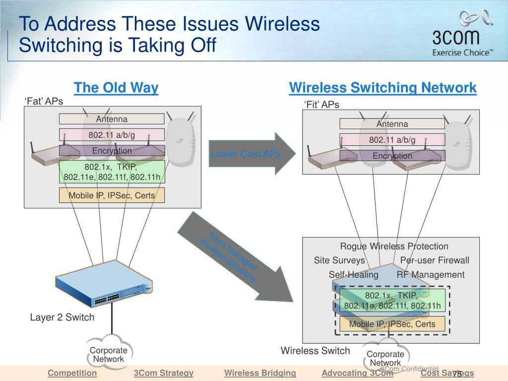Wireless Switching Network