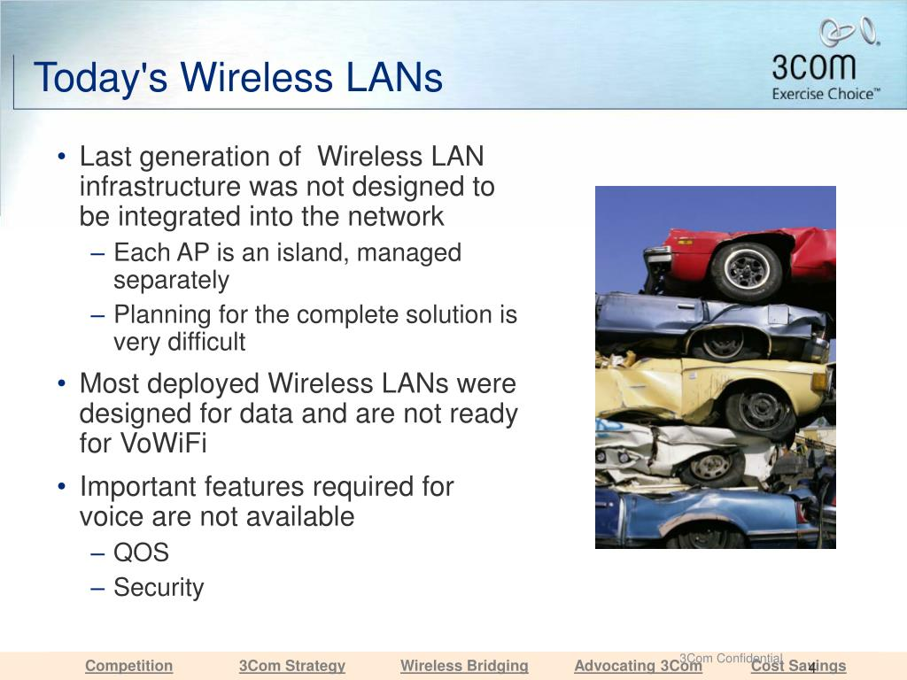 Today's Wireless LANs