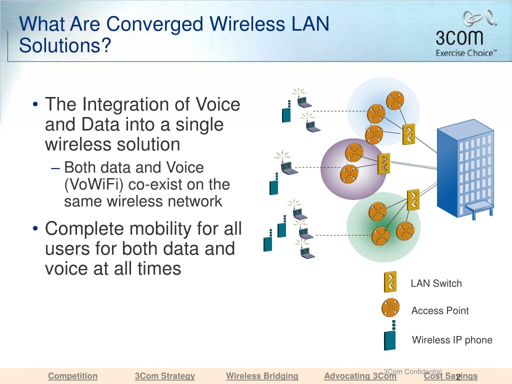 What Are Converged Wireless LAN Solutions?
