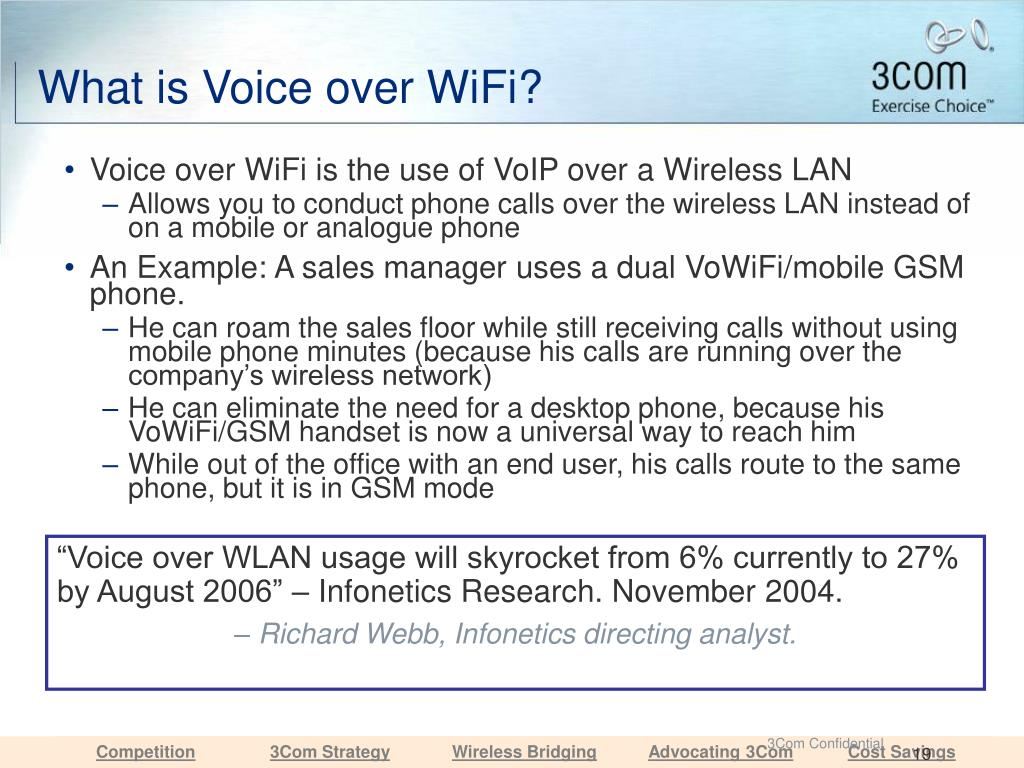 What is Voice over WiFi?