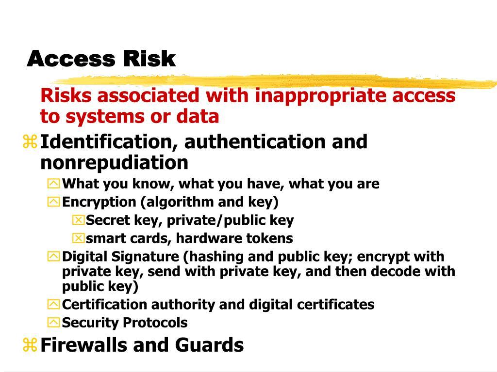 Access Risk