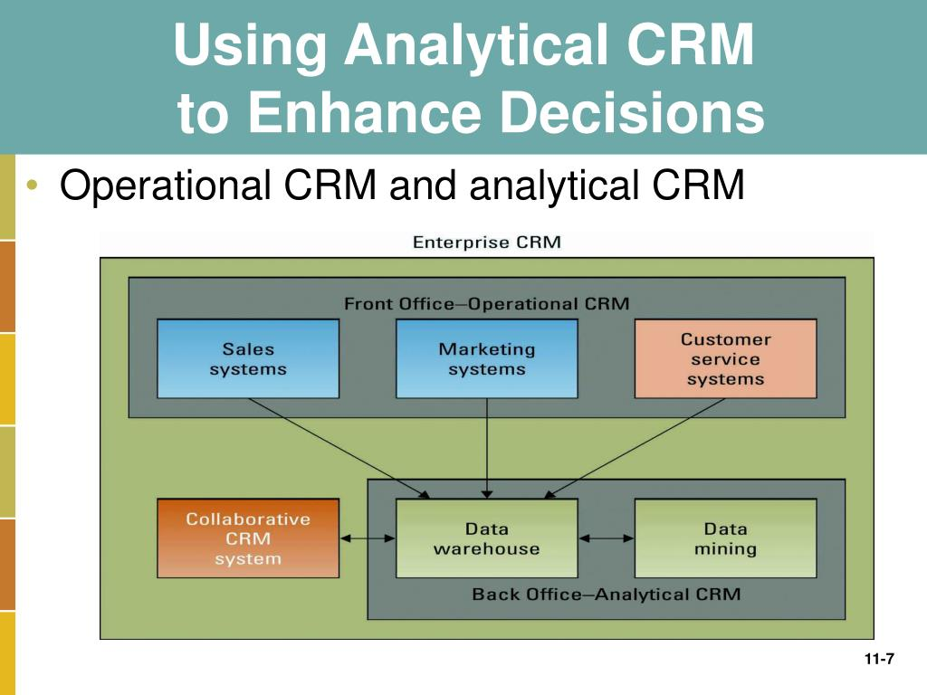 a description of operational crm