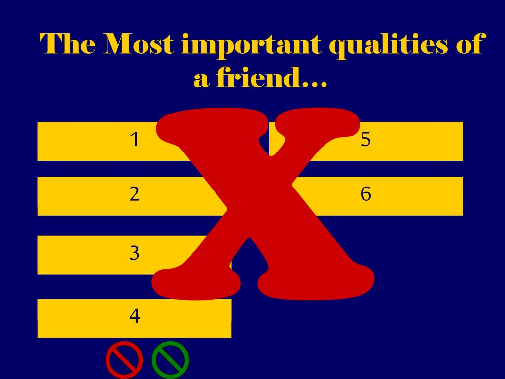 The Most important qualities of a friend…