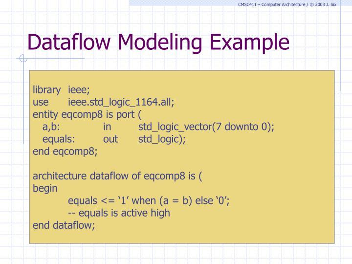 Dataflow Modeling Example