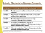 industry standards for message research