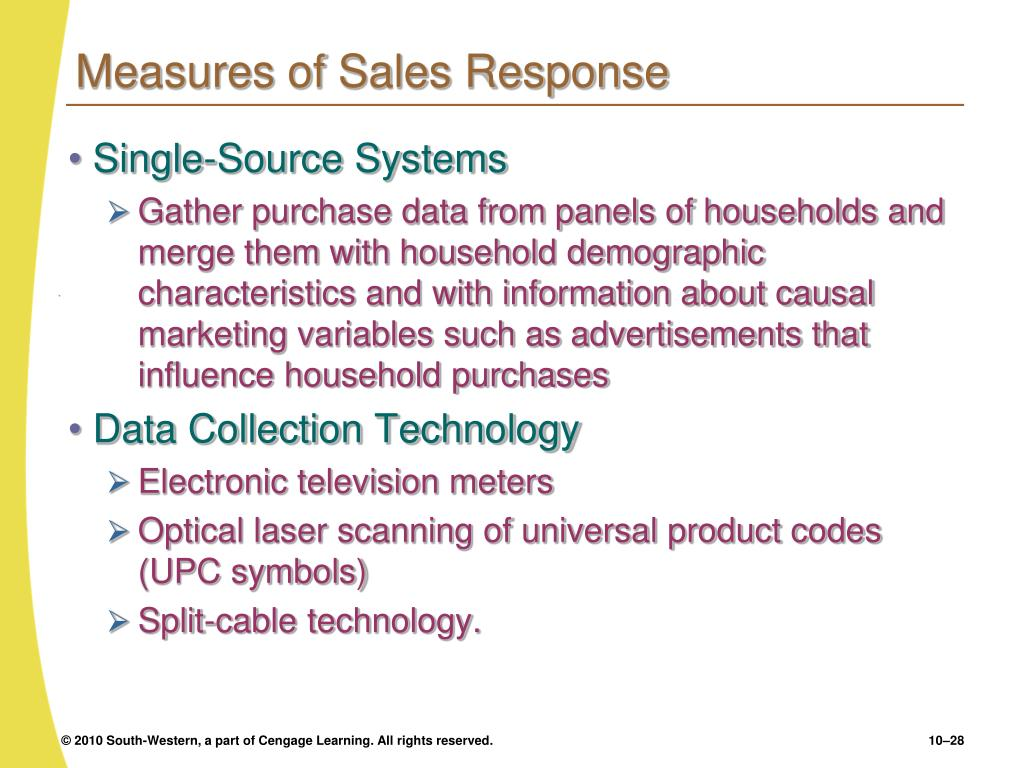 Measures of Sales Response
