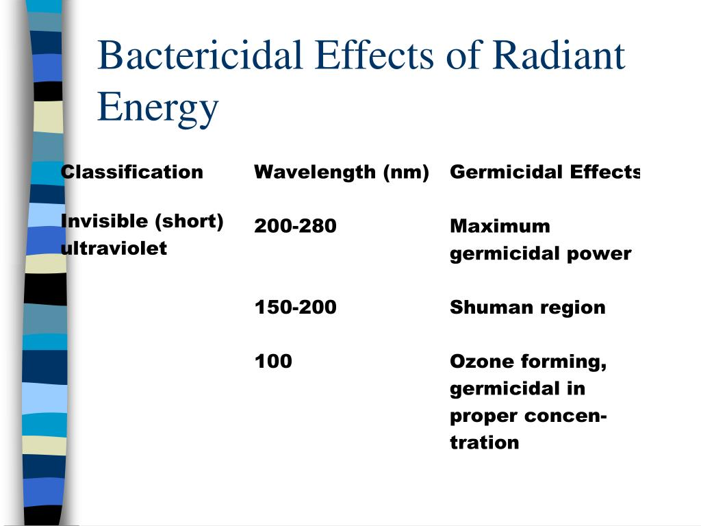 Bactericidal Effects of Radiant Energy