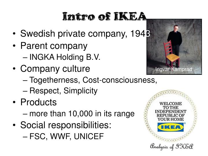 Swedish private company, 194